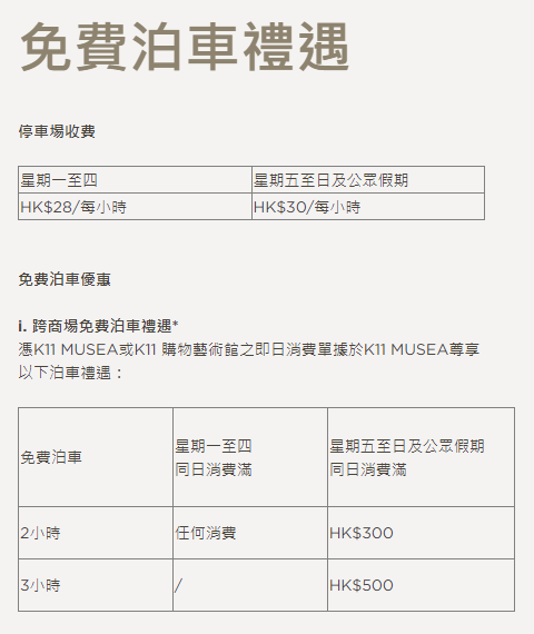 K11 Musea 星期一至四任何消費免泊更改為2小時